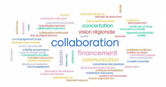 table de développement social